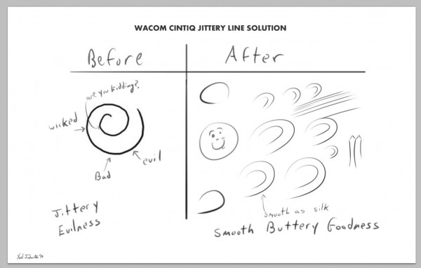 Cintiq-jittery-line-solution[1]